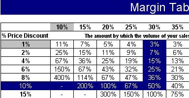 Resources vol 1 principa u for Table th margin