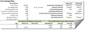 savings Plan outcome