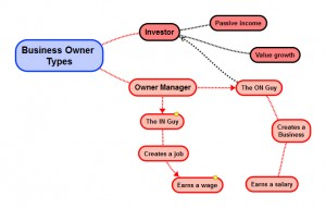 business_owner_types